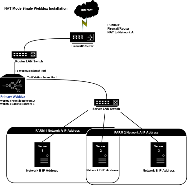 microsoft skype for business server load balancing